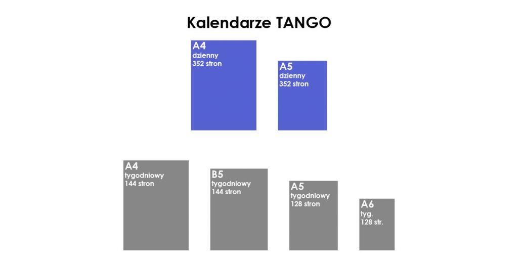 Grafika przedstawiająca rodzaje, proporcje i formaty kalendarzy z kolekcji TANGO