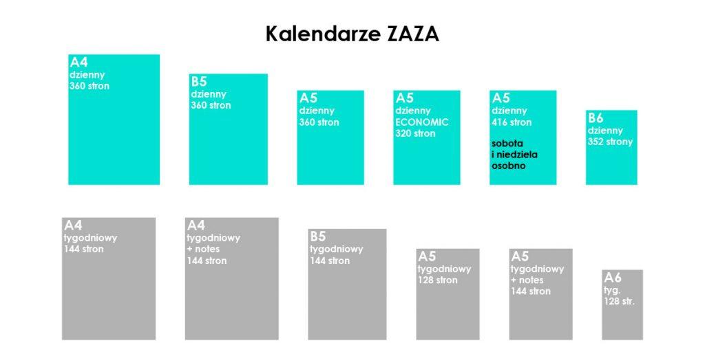 Grafika przedstawiająca rodzaje, proporcje i formaty kalendarzy z kolekcji ZAZA